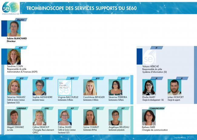 Trombinoscope service support
